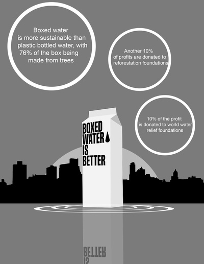 Nelson Luna Design - Boxed water sample ad