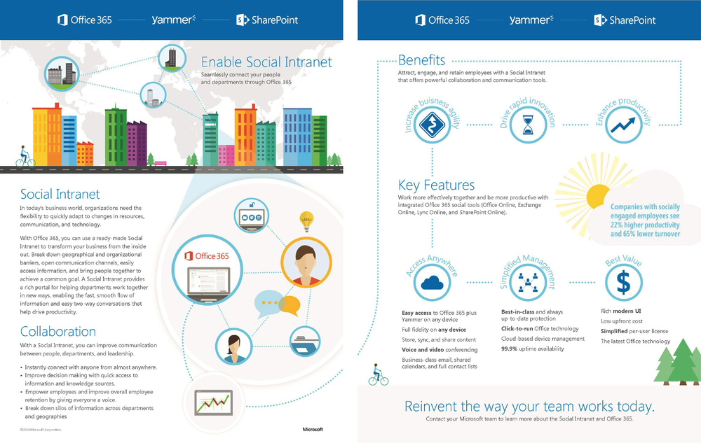 Stacy Reilly Design - A one-pager explaining the value of having a social intranet in the workplace. The graphics tell the story from a global scale narrowed to a small office environment.