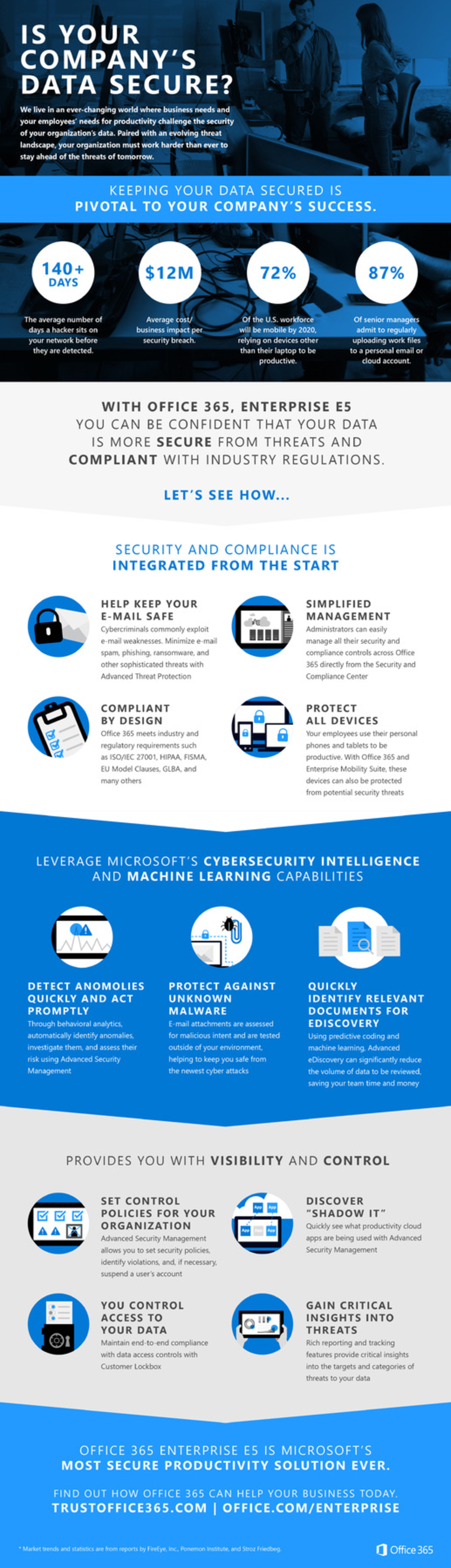 Stacy Reilly Design - Security Infographic