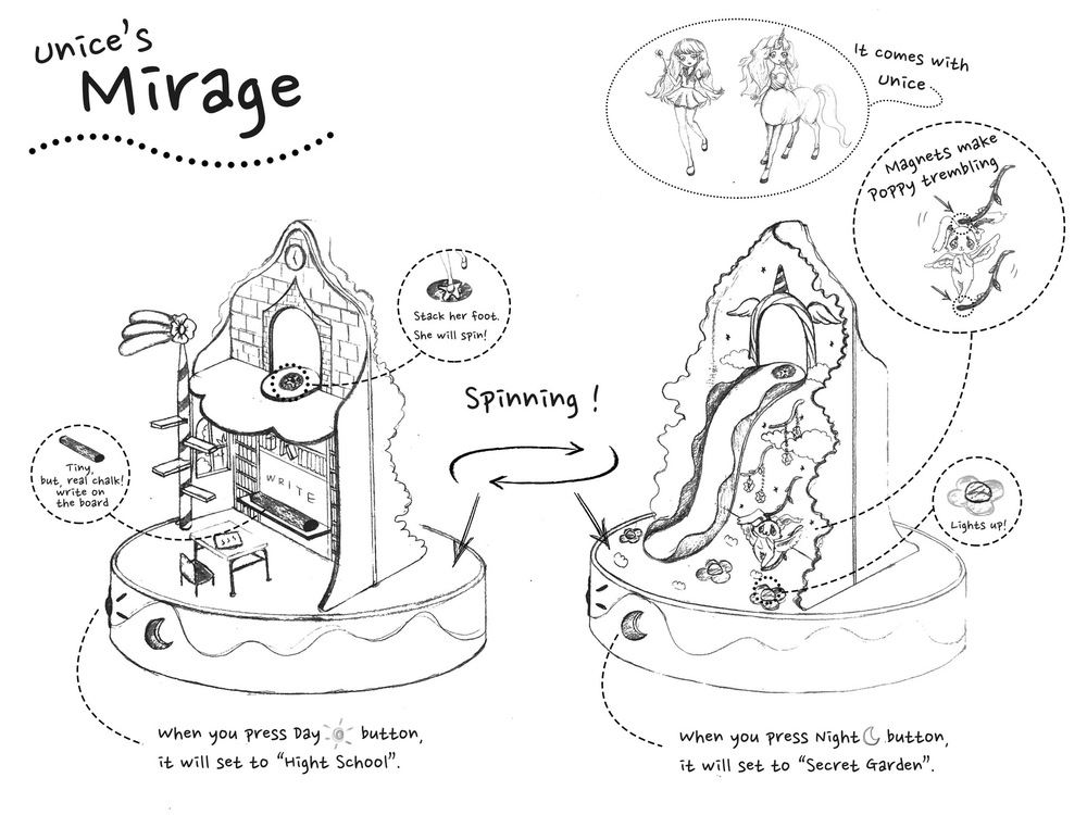 Min Kim - Unices Mirage
