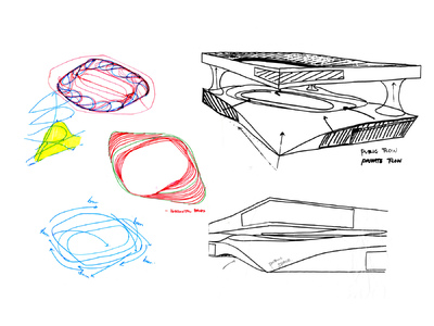 Margaret Molly McCormick Portfolio - Velodrome Concept Sketch